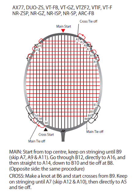 stringing instructions 1