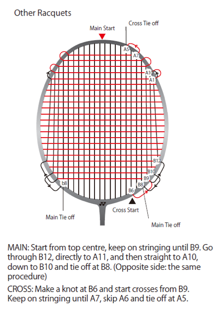 stringing instructions 3